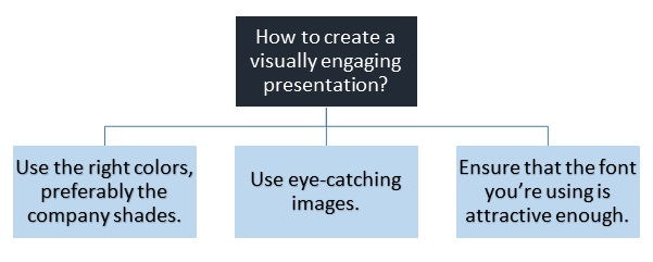 visually engaging presentation